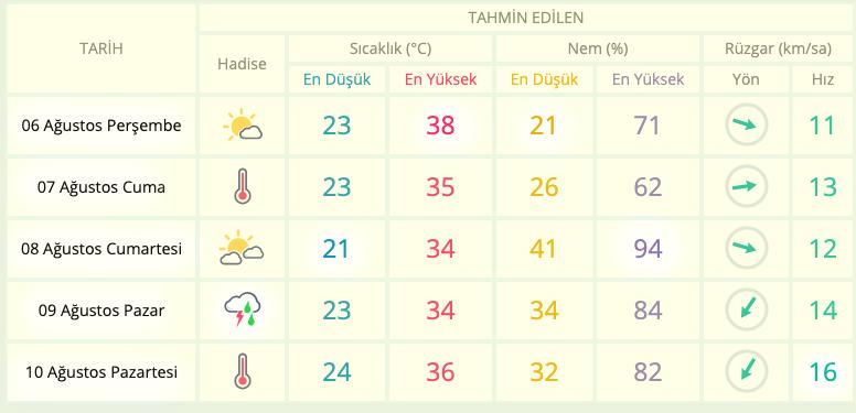 2020/08/1596705779_yağmuryağiyor.jpg
