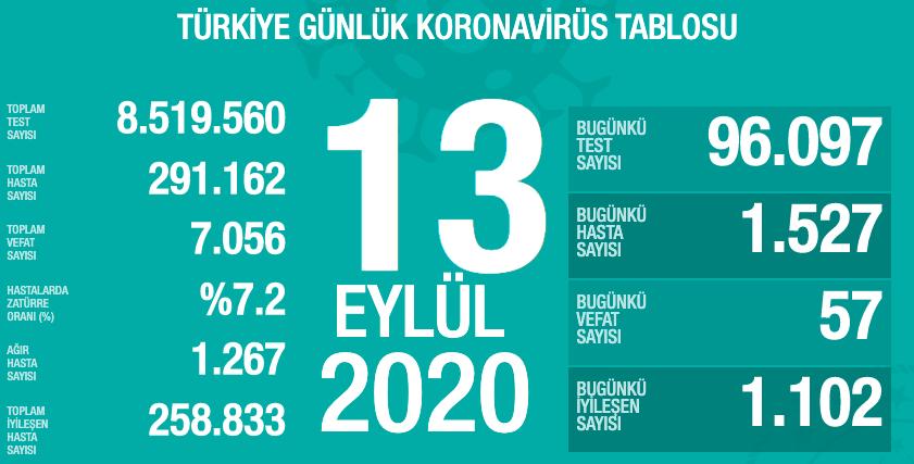 2020/09/1600015633_ekran_resmi_2020-09-13_19.35.49.png
