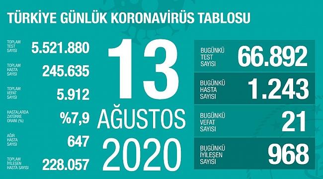 1243 VAKA, 21 CAN KAYBI!