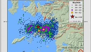 Kandilli Müdüründen deprem açıklaması